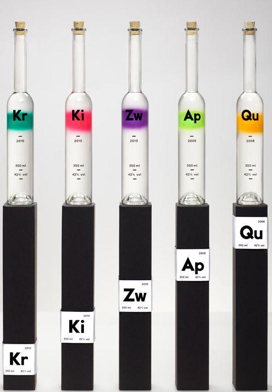 Rezept-Destillate