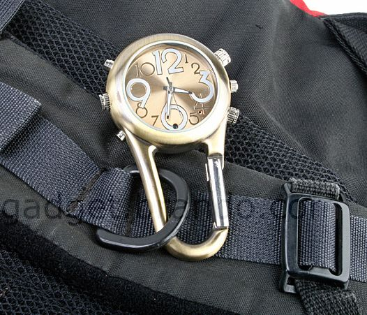 Clip Watch Camera