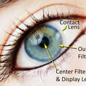 bionic virtual reality contact lenses
