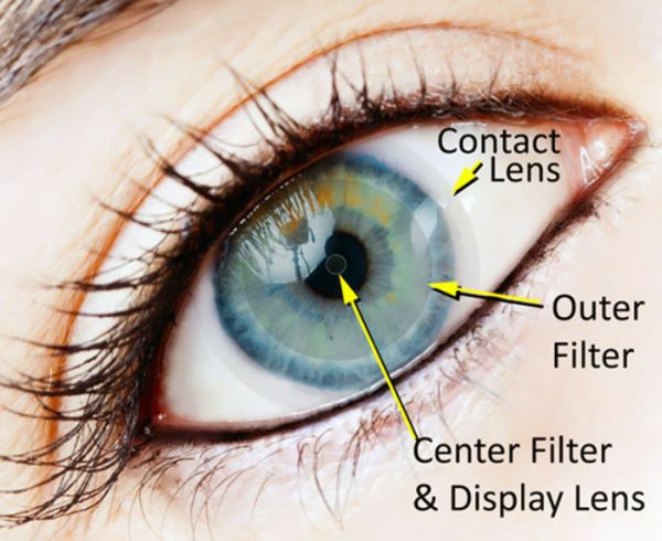 Bionic virtual reality contact lenses