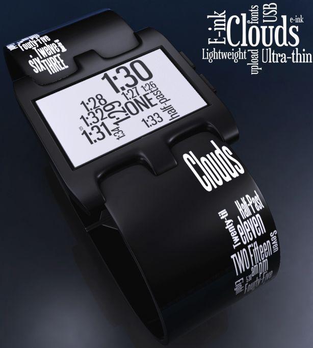 Wordcloud watch
