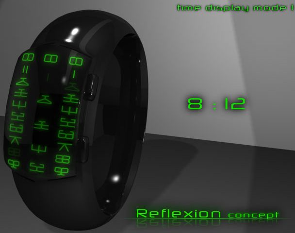 REFLEXION watch mirrors numbers