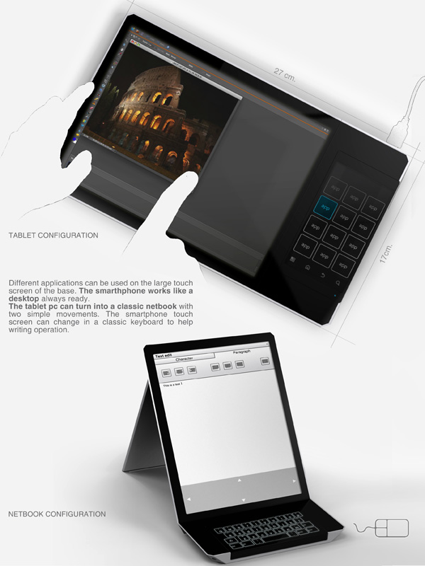 The MyDesk concept