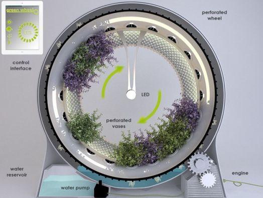 NASA-Inspired Rotary Hydroponic Garden