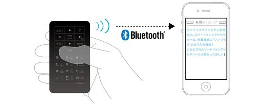 Bluetooth typing tool for touchscreen mobile devices