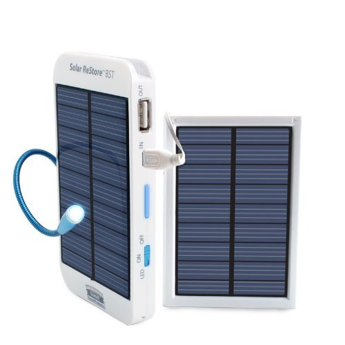 External Backup Battery Pack and Solar Panel