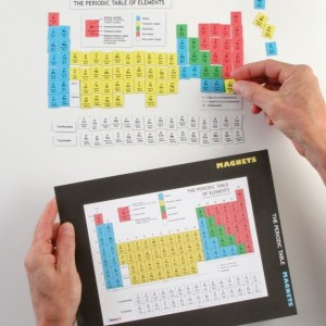 The Periodic Table of Elements Magnets
