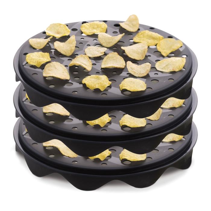 Potato Chip Maker Gadgets Matrix