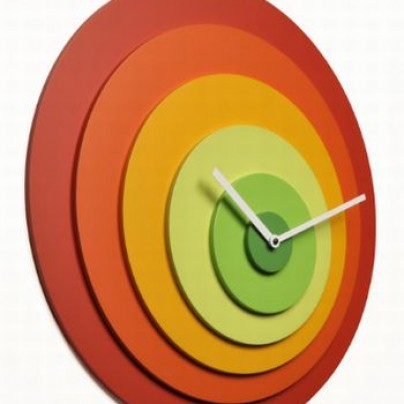 Target Wall Clock